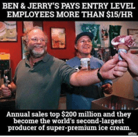 Speaking of the conversation on wages ...: BEN & JERRY'S PAYS ENTRY LEVEL  EMPLOYEES MORE THAN $15/HR  Annual sales top $200 million and they  become the world's second-largest  producer of super-premium ice cream  attn: Speaking of the conversation on wages ...