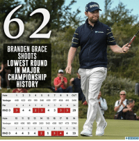 History at The Open.: Berenbe  BRANDEN GRACE  SHOOTS  LOWEST ROUND  IN MAJOR  CHAMPIONSHIP  HISTORY  Hole  Yardage 448 422 451 199 346 499 177 458 416 3416  Par  RND 3  1 2 3 4 5 67 8 9 OUT  4 4 43 443 44 34  3  2 3  29  10 11 12 13 14 15 16 17 18 IN  Hole  Yardage 402 436 183 499 200 542 438 567 473 3740  Par  RND 3 4 4 3 4  4 4 3 43 545 436  2  5  4 33  BS  SPORTS History at The Open.