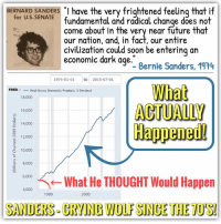"""80s, America, and Bernie Sanders: BERNARD SANDERS """"I have the very frightened feeling that if  for U.S. SENATE  come about in the very near future that  our nation, and, in fact, our entire  civilization could soon be entering an  economic dark age  Bernie Sanders, 19t4  1974-01-01  to 2015-07-01  What  FRED Real Gross Domestic Product. 3 Decimal  18,000  ACTUALLY  16,000  14,000  o HappenedA  R 12,000  10,000  8,000  6,000  What He THOUGHT Would Happen  4,000  1980  2000  SANDERS CRVING WOLFSINCETHETOSI A word of caution to those who find themselves emotionally moved by the ominous proclamations of Bernie Sanders. The man has been crying wolf his entire life.   In the book entitled, """"The Essential Bernie Sanders and His Vision for America,"""" a young Bernie Sanders, in announcing his '74 campaign for Senate, predicted that economic collapse was about to unfold, on such a grand scale, that it would affect our ENTIRE civilization and usher in a dark age. [a]   Instead, the exact opposite happened, as Real GDP shot upward for decades, with only occasional setbacks. [b]  His heart may be in the right place, but his mind certainly is not. His economic predictions couldn't have been more wrong, as the 80's saw impressive job growth and the 90's ushered in an era of relative prosperity.  In regards to his bid for the presidency, one must see the parallels to his past campaigns. He's been warning us that the sky is falling down for decades, yet it never actually does. ----------------- Sources: [a] https://goo.gl/CGJHgP  [b] https://research.stlouisfed.org/fred2/series/GDPC96"""