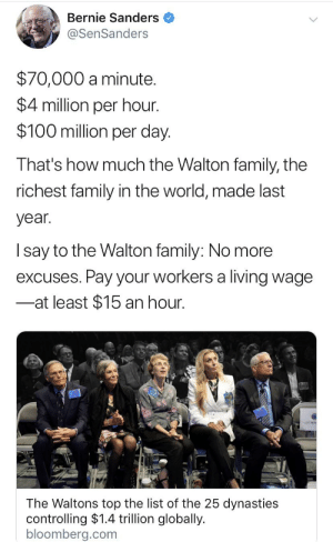 We don't talk about the Waltons enough: Bernie Sanders  @SenSanders  $70,000 a minute.  $4 million per hour.  $100 million per day  That's how much the Walton family, the  richest family in the world, made last  year.  Isay to the Walton family: No more  excuses. Pay your workers a living wage  at least $15 an hour.  The Waltons top the list of the 25 dynasties  controlling $1.4 trillion globally.  bloomberg.com We don't talk about the Waltons enough