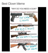 """Best one yet 👌🏽: Best Clown Meme  """"WHY DO YOU NEED A GUN?""""  for  C loans  This one for burglars & home invasions,  For Big Clousns  This ome for putting-teod omthe table.  For For away Clowns  -This eRefer self defenseragainst enemies foreign  & domestic, forpreservation of freedom &Niberty,  overnment atrocities.  groups  OF clowns Best one yet 👌🏽"""
