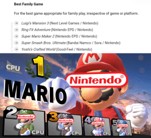 Either we win, or we win.: Best Family Game  For the best game appropriate for family play, irrespective of genre or platform.  Luigi's Mansion 3 (Next Level Games / Nintendo)  Ring Fit Adventure (Nintendo EPD / Nintendo)  Super Mario Maker 2 (Nintendo EPD / Nintendo)  Super Smash Bros. Ultimate (Bandai Namco / Sora / Nintendo)  Yoshi's Crafted World (Good-Feel / Nintendo)  CPU  Nintendo  MARIO  2,  132  Nintendo  (M  Nintendo  Nintendo  Nintendo  CPU  CPU  CPU  CPU  u/supplepancake Either we win, or we win.