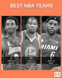 Los Angeles Lakers, Nba, and Sports: BEST NBA TEAMS  SINCE 2000  MiAMI  35  6  7  2000-01  LAKERS  27  2016-17  WARRIORS  9  2012-13  HEAT  B R How does this year's Warriors team stack up? 🤔(Full rankings in bio)