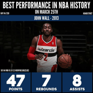 Dwyane Wade, Memphis Grizzlies, and John Wall: BEST PERFORMANCE IN NBA HISTORY  ON MARCH 25TH  JOHN WALL- 2013  DAY 84/259  NBADISTRICT  wizards  107-94 WIN VS 47-23 MEMPHIS GRIZZLIES  47 78  POINTS  REBOUNDS  ASSISTS Best March 25th Performance in NBA History! - 22 y/o John Wall's Full Statline: 47 PTS, 7 REB, 8 AST, 1 STL, 1 BLK, 2 T/O, 13/22 FG - Other Honorable Mentions: Dwyane Wade: 39 PTS, 11 REB, 8 AST, 3 STL, 5 BLK, 2 T/O, 15/26 FG (2011) Adrian Dantley: 40 PTS, 8 REB, 10 AST, 1 T/O, 13/19 FG (1984) Tony Parker: 42 PTS, 3 REB, 10 AST, 1 STL, 2 T/O, 18/25 FG (2009) - Agree or Disagree with John Wall as the Top Performer? Who has the best chance to top him tonight?🤔