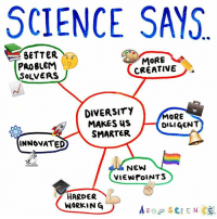 Memes, Diversity, and 🤖: BETTER  MORE  PROBLEM  CREATIVE  SOLVERS  DIVERSITY  MORE  MAKES us  DILIGENT  SMARTER  INNOVATED  NEW  VIEWfoINTS  HARDER  WORKING  s a P s CIEN Diverse groups, including different races, ethnicity, genders & sexual orientation are smarter 🤓 equalityforeveryone (Read more @ Scientific American)