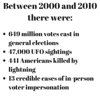Memes, American, and Http: Between 2000 and 2010  there were:  649 million votes cast in  general elections  47,000 UFO sightings  441 Americans killed by  lightning  13 credible cases of in-person  voter impersonation Thanks to Mother Jones for the data: http://bit.ly/Qbcrs6