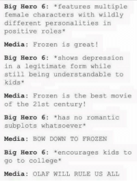 big hero 6: Big Hero 6 features multiple  female characters with wildly  different personalities in  positive roles  Media: Frozen is great!  Big Hero 6 *shows depression  in a legitimate form while  still being understandable to  kids  Media Frozen is the best movie  of the 21st century!  Big Hero 6  *has no romantic  subplots whatsoever  Media  BOW DOWN TO FROZEN  Big Hero 6: encourages kids to  go to college  Media OLAF WILL RULE US ALL