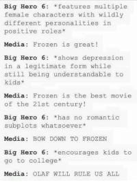 -Iceprincess: Big Hero 6: *features multiple  female characters with wildly  different personalities in  positive roles*  Media: Frozen is great!  Big Hero 6: * shows depression  in a legitimate form while  still being understandable to  kids*  Media: Frozen is the best movie  of the 21st century!  Big Hero 6: *has no romantic  subplots whatsoever*  Media BOW DOWN TO FROZEN  Big Hero 6: *encourages kids to  go to college*  Media: OLAF WILL RULE US ALL -Iceprincess
