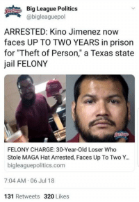 """Jail, Memes, and Politics: Big League Politics  @bigleaguepol  ARRESTED: Kino Jimenez now  faces UP TO TWO YEARS in prison  for """"Theft of Person, a Texas state  jail FELONY  FELONY CHARGE: 30-Year-Old Loser Who  Stole MAGA Hat Arrested, Faces Up To Two Y.  bigleaguepolitics.com  7:04 AM 06 Jul 18  131 Retweets 320 Likes Hahaha yessssss"""