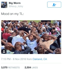 <p>Mood for the next four years (via /r/BlackPeopleTwitter)</p>: Big Worm  @Asvp_ricky  Mood on my TL:  7:15 PM-8 Nov 2016 from Oakland, CA  3,570 RETWEETS  2,504 LIKES <p>Mood for the next four years (via /r/BlackPeopleTwitter)</p>