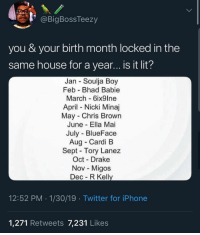 Chris Brown, Drake, and Iphone: BigBossTeezy  you & your birth month locked in the  same house for a year... is it lit?  Jan - Soulja Boy  Feb Bhad Babie  March 6ix9lne  April - Nicki Minaj  May Chris Brown  June Ella Mai  July BlueFace  Aug Cardi B  Sept Tory Lanez  Oct Drake  Nov Migos  Dec R Kelly  12:52 PM 1/30/19 Twitter for iPhone  1,271 Retweets 7,231 Like:s December bouta be on lifetime with everyone else