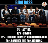 :(: BIGG BOSS  laughing colours.com  5%- ACTING,  10%-CRYING,  15%-CLOSEUP ON EVERY CHARACTER'S FACE.  20% ROMANCE AND50% FIGHTING :(