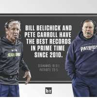 Belichick and Carroll shine in prime time. ClimbOn: BILL BELICHICK AND  PETE CARROLL HAVE  THE BEST RECORDS  IN PRIME TIME  PATRIOT  SEAN SINCE 2010.  SEAHAWKS: 16-3-1  PATRIOTS: 23-5  br Belichick and Carroll shine in prime time. ClimbOn