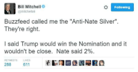"Bill Mitchell  Following  @mitchellvii  Buzzfeed called me the ""Anti-Nate Silver"".  They're right.  l said Trump would win the Nomination and it  wouldn't be close. Nate said 2%  REmWEETS LIKES  611  288 Nate Silver needs to consider a new line a work. #loser"