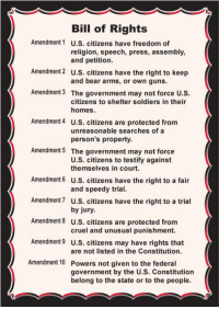 Memes, 🤖, and Federer: Bill of Rights  Amendment 1 U.S. citizens have freedom of  religion, speech, press, assembly,  and petition.  Amendment 2 U.S. citizens have the right to keep  and bear arms, or own guns.  Amendment 3 The government may not force U.S.  citizens to shelter soldiers in their  homes.  Amendment 4 U.S. citizens are protected from  unreasonable searches of a  person's property.  Amendment 5 The government may not force  U.S. citizens to testify against  themselves in court.  Amendment 6 U.S. citizens have the right to a fair  and speedy trial.  Amendment 7 U.S. citizens have the right to a trial  by jury.  Amendment 8 U.S. citizens are protected from  cruel and unusual punishment.  Amendment 9 U.S. citizens may have rights that  are not listed in the Constitution.  Amendment 10 Powers not given to the federal  government by the U.S. Constitution  belong to the state or to the people. The Bill Of Rights were added to the Constitution on December 15th, 1791.  Like and share if you believe all our children should be taught this in school.