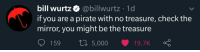 Mirror, Pirate, and Wholesome: bill wurtz @billwurtz 1d  if you are a pirate with no treasure, check the  mirror, you might be the treasure  159 t5,000 19.7K Bill Wurtz being wholesome