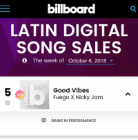 Billboard, Memes, and Good: billboard  LATIN DIGITAL  SONG SALES  The week of October 6, 2018  5  Good Vibes  Fuego X Nicky Janm  NEW  O  GAINS IN PERFORMANCE GOODVibes | No.5 on @billboard charts 🏹🏹🏹🔥🔝😎 ・・ @fuego ✖️ @nickyjampr ・・ Produced by @g.o.k.b @dvlp @kingsbred ・・ GOODVibes Fuego NickyJam KingsBred FAMILYofKINGS @laindustriainc