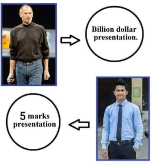 marks: Billion dollar  presentation.  5 marks  presentation  t