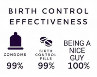 Anaconda, Memes, and Control: BIRTH CONTROL  EFFECTIVENESS  BEING A  CONDOMS cOWTRONICE  99% 99% 100%  BIRTH  CONTROL  PILLS @causewereguys is a definite must-follow!!!