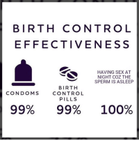 Anaconda, Memes, and Sex: BIRTH CONTROL  EFFECTIVENESS  HAVING SEX AT  NIGHT COZ THE  SPERM IS ASLEEP  BIRTH  CONTROL  PILLS  CONDOMS  99%  99%  100%