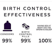 Anaconda, Funny, and Sex: BIRTH CONTROL  EFFECTIVENESS  HAVING SEX AT  NIGHT COZ THE  SPERM IS ASLEEP  BIRTH  CONTROL  PILLS  CONDOMS  99%  99%  100% Y'all ever give your self a vasectomy
