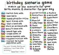Your Birthday Scenario... http://9gag.com/gag/a44Qv5d?ref=fbp: birthday scenario game  match up the scenario for your  birth month & character for your day  Jan-switch lives with  I. your best friend17. a Mudkip  2. Mickey Mouse 18. a were wolf  Feb- married to  19. Cookie Monster  Mar-handcuffed life to 3. Mario  or 4. Nyan Cat  20. Kirby  Apr best friends with  May start a band with  5. Lady Gaga 21. Winnie Pooh  Jun-stuck on an island 6. Yoshi  22. Justin Bieber  with  7. Voldemort 23. Chuck Norris  Jul- host a TV show with  8. a unicorn 24. a vampire  Aug- sword fight with  a. Barack Obama  25. Sonta Claus  Sep- create clones of  no. pikachu  26. a Pikmin  Oct mortal enemies with  Oil. Pacman  27. Jackie Chan  Nov -trapped in prison with  12. Bows  28. Spongebob  Dec- replace the humon  13. a Teletubby 29. your mom  population with  IH. Saroh Polin 30. Wall-E  try your friends, family, and  15, a ghost  31  celebrities' don't take it too  Potter  16, Edward  Cullen  seriously  have fun!chibird Your Birthday Scenario... http://9gag.com/gag/a44Qv5d?ref=fbp