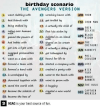 9gag, America, and Birthday: birthday scenario  THE AVENGERS VERSION  1. went clubbing with  17. wrecking havoc with  JAN  THOR  2. best friends with  18. got trolled by  FEB IRON MAN  3. being stalked by  19. is actually the child of  ERIK  MAR  SELVIG  4. ruling over  humans  20, first kiss stolen by  BLACK  APR  S. gained the powers of 21. isolated on an island  with  WIDOW  6. had babies with  22. shared an ice cream  MAY THE  Wit  7. got into a fight with  23. is actually a sibling of  JUN  HAWKEYE  8. swapped personalities 24. got kidnapped by  JUL PHIL  COULSON  9. went on a date with  25. bound for life to  10. formed a team with  26. started a company with  AUG LOKI  11. formed a band with 27. crashed a party with  SEP  NICK  FURY  12. is worshipped by  28. went to the beach with  OCT  BRUCE  BANNER  13. showered together with 29, went to prom with  NOU THE HULK  14. saved the world with  30, is hugging  15. became the sidekick of 31. a new world  with  DEC  CAPTAIN  AMERICA  16. became the boss of  9GAG is your best source of fun. Birthday scenario, The avenger version