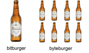 Beer, Friday, and Happy: Bitburaer  5itburner  Bi buraer  Ditburaer  BEER  GERMAN  Bitburaer  Be Bt  Pemior Ber  0,331-330 ml  Bitburaer  buraer  Pr B  Tburaer  Tburaer  P B  bitburger  byteburger Happy Friday