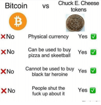 Chuck E Cheese, Pizza, and Black: BitcoinVs  Chuck E. Cheese  tokens  No Physical currency Yes  Can be used to buy  pizza and skeetball  XNo  Yes  XNo  Cannot be used to buy  black tar heroine  Yes  People shut the  fuck up about it  Yes