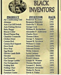 Small list of black inventors. theblaquelioness: BLACK  INVENTORS  PRODUCT  INVENTOR DATE  1949  1791  1839  1899  Air Conditioning Unit Frederick M. Jones  Almanac  Auto Cut-Off Switch Granville T. Woods  Auto Fishing Device George Cook  Baby Buggy  Biscuit Cutter  Blood Plasma Bag  Chamber Commode  Clothes Dryer  Curtain Rod  Curtain Rod Support William S. Grant  Door Knob  Door Stop  Egg Beater  Electric Lamb Bulb Lewis Latimer  Elevator  Eye Protector  Fire Escape Ladder Joseph W. Winters  Fire Extinguisher  Folding Bed  Folding Chair  Fountain Pen  Furniture Caster  Beniamin Banneker  William H. Richardson1889  Alexander P. Ashbourne1875  Charles Drew  1945  1897  1971  1892  1896  1878  1878  1884  1882  1867  1880  1878  1872  1899  1911  1890  1878  Thomas Elkins  George T. Sampson  Samuel R. Scrottron  Osbourm Dorsey  Osbourn Dorsey  Willie Johnson  Alexander Miles  Powell Johnson  Thomas Marshall  Leonard C. Bailey  Nathaniel Alexander  Walter B. Purvis  David A. Fisher Small list of black inventors. theblaquelioness