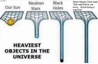 "So heavy: Black  When Master Chief said  ""She said that to me  Neutron  Our Sun  once... About being a  Holes  Stars  machine""  HEAVIEST  OBJECTS IN THE  UNIVERSE So heavy"