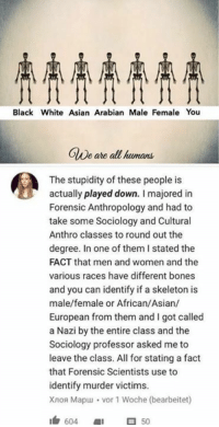Asian, Bones, and Memes: Black White Asian Arabian Male Female You  OWe ahe all  OlDe are all kumans  The stupidity of these people is  actually played down. I majored in  Forensic Anthropology and had to  take some Sociology and Cultural  Anthro classes to round out the  degree. In one of them I stated the  FACT that men and women and the  various races have different bones  and you can identify if a skeleton is  male/female or African/Asian/  European from them and I got called  a Nazi by the entire class and the  Sociology professor asked me to  leave the class. All for stating a fact  that Forensic Scientists use to  identify murder victims.  Xao Mapu」 . vor 1 Woche (bearbeitet)  1白604 1 50 Terrible. These people are unhinged!