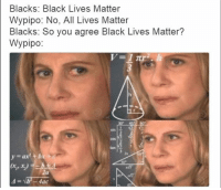 ~ A weeb named Lena Chan: Blacks: lack Lives Matter  Wypipo: No, All Lives Matter  Blacks: So you agree Black Lives Matter?  Wypipo:  -lac ~ A weeb named Lena Chan