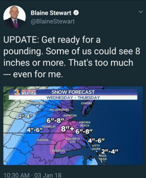 "Head, Too Much, and Beach: Blaine Stewart  @BlaineStewart  UPDATE: Get ready for  pounding. Some of us could see 8  inches or more. That's too much  even for me.  FIRST WARNING  SNOW FORECAST  WEATHER  WEDNESDAY -THURSDAY  RICHMOND  EXMORE  WILLIAMSBURG  2n-4T  HAMPTON  6""-8  8+6 8""  VIRGINIA  BEACH  FRANKLIN  4""-6  ELIZABETH  4""-6""  AHOSKIE  CITY  KITTY  HAWK  2""-4""  EDENTON  NAGS  HEAD  10:30 AM 03 Jan 18 it's raining... men?"