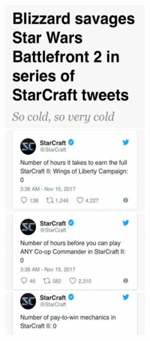 Star Wars, Blizzard, and Star: Blizzard savages  Star Wars  Battlefront 2 in  series of  StarCraft tweets  So cold, so uerบุ cold  StarCraft  @StarCraft  Number of hours it takes to earn the full  StarCra: Wings of Liberty Campaign:  3:36 AM Nov 15, 2017  138 t 1,246 C 4,227  SC  StarCraft  @StarCraft  Number of hours before you can play  ANY Co-op Commander in StarCraft Il:  3:36 AM- Nov 15, 2017  946 h 582  2,310  SC  StarCraft  @StarCraft  Number of pay-to-win mechanics in  StarCraft Il: 0 Oh buoy