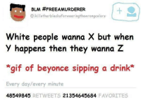 beyonce gif: BLM #FREEAMURDERER  @ikillotherblacksforwearingthewrongcolors  White people wanna X but when  Y happens then they wanna Z  *gif of beyonce sipping a drink*  Every day/every minute  48549845  RETWEETS  21354645684  FAVORITES