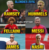 Some of the players who have dyed their hair blonde this year 😎 which hairstyle is the best? 👇 Double Tap and follow @footy.base more! 🔥: BLONDIES 2016  RAMSEY  HUMMELS  Credits: @FOOTY BASE  FELLAINI  MESSI  JAMES  NASRI  Jogtu Base. Some of the players who have dyed their hair blonde this year 😎 which hairstyle is the best? 👇 Double Tap and follow @footy.base more! 🔥