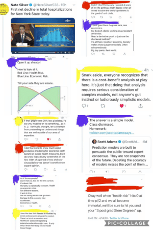 """Blue guy with """"3 post grad Stem Degrees"""" uses a screenshot from high school trig class as an economic model: Blue guy with """"3 post grad Stem Degrees"""" uses a screenshot from high school trig class as an economic model"""