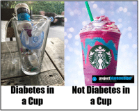 We've done this similar with diabetes on a plate. Thanks Project Blue November for this photo!   Can I just say the real diabetes in a cup is way more expensive than any drink at Starbucks! 🤣   Kayla: blue november  project  Diabetes in  Not Diabetes in  a Cup  a Cup We've done this similar with diabetes on a plate. Thanks Project Blue November for this photo!   Can I just say the real diabetes in a cup is way more expensive than any drink at Starbucks! 🤣   Kayla