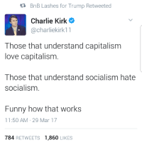 Charlie, Funny, and Love: BnB Lashes for Trump Retweeted  Charlie Kirk  @charliekirk11  Those that understand capitalism  love capitalism  Those that understand socialism hate  socialism  Funny how that works  11:50 AM- 29 Mar 17  784 RETWEETS 1,860 LIKES