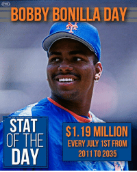 Mlb, Happy, and Mets: BOBBY BONILLA DAY  AT 119 MILLION  OF THEEVRYJULY ISTFRON  STAT  $1.19 MILLION  EVERY JULY 1ST FROM  2011 TO 2035 Another Happy Bobby Bonilla Day to Bobby and everyone who isn't a Mets fan 💯🤣