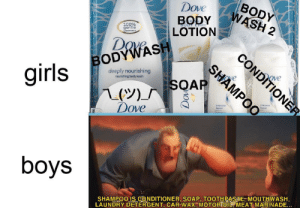It'll clean your soul too: BODY  WASH 2  Dove  BODY  LOTION  BODT CHRE  100%  gentle  Cleansers  BODRKfASH  girls  deeply nourishing  nourishing body wash  SQAP  (ツ)」  Dove  Intensive  kepar  Intensive  Repoir  CONDITION  LueMPOn  boys  SHAMPOO IS CONDITIONER, SOAP, TOOTHPASTE, MOUTHWASH,  LAUNDRY DETÉRGENT, CAR WAX, MOTOR OIL, MEAT MARINADE...  CONDITIONER  SHAMPOO  лОД It'll clean your soul too