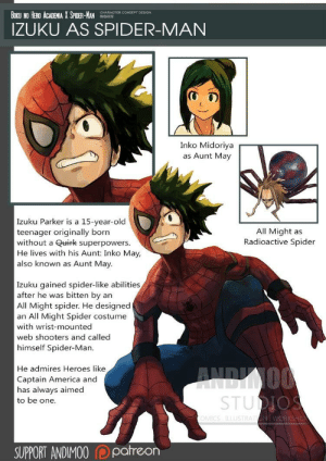 Izuku as Spider-Man   My Hero Academia   Know Your Meme: BOKU NO HERO ACADEMIA X SPIDER-MAN  CHARACTER CONCEPT DESIGN  IZUKU AS SPIDER-MAN  Inko Midoriya  as Aunt May  Izuku Parker is a 15-year-old  All Might as  Radioactive Spider  teenager originally born  without a Quirk superpowers  He lives with his Aunt: Inko May,  also known as Aunt May.  Izuku gained spider-like abilities,  after he was bitten by an  All Might spider. He designed  an All Might Spider costume  with wrist-mounted  web shooters and called  himself Spider-Man.  ANDIAOO  STUDIOS  He admires Heroes like  rica an  has always aimed  in  to be one.  OMICS ILLUSTRATION WORKSHO  SUPPORT ANDIMOOP patreon Izuku as Spider-Man   My Hero Academia   Know Your Meme