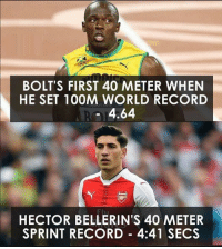 hector: BOLT'S FIRST 40 METER WHEN  HE SET 100M WORLD RECORD  4.64  HECTOR BELLERIN'S 40 METER  SPRINT RECORD 4:41 SECS