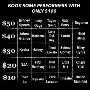 Anaconda, Ariana Grande, and Beyonce: BOOKSOME PERFORMERS WITH  ONLY $100  Britney Lady Taylor Katy Beyonce  Spears Gaga | SwiftPerry  Ariana  Grande  50  Lana  DelLorde  Rey  Nicki  Minaj  $30  Kesha Halsey  Demi Selena Miley  Lovato Gomez Cyrus  $20 SZA Harmony LipaXcX  Fifth Dua LittleCharli  XCX  Tove  Lo  Zara Tinashe  Larsson  Hailee  Steinfeld  Cupcakke YOU HAVE TO USE ALL $100