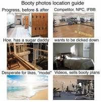 """Booty, Desperate, and Hoe: Booty photos location guide  Competitor, NPC, IFBB  Progress, before & after  IG: @thegainz  wants to be dicked down  Hoe, has a sugar daddy  Desperate for likes, """"model"""" Videos, sells booty plans 🐸☕️"""
