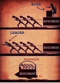 Business, Engineering, and Boss: BOSS  BUSINESS  LEADER  BUSINESS  ENGINEER  BUSINESS