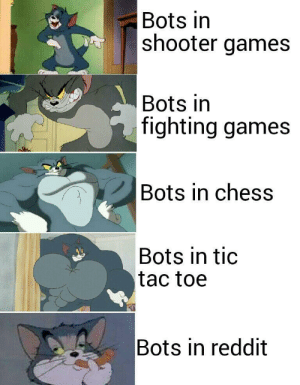 Very Accurate: Bots in  shooter games  Bots in  fighting games  Bots in chess  Bots in tic  tac toe  Bots in reddit Very Accurate