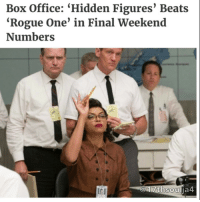 "Fox's ""Hidden Figures"" has topped Disney-Lucasfilm's ""Rogue One: A Star Wars Story"" by about $1 million for the No. 1 spot at the North American box office, with $22.8 million at 2,471 sites, final figures showed Monday. Sunday estimates had indicated that ""Rogue One"" was ahead by less than $200,000. But the comedy-drama ""Hidden Figures"" performed well ahead of those estimates on Sunday to deny "" RogueOne"" a fourth consecutive box office crown. "" HiddenFigures,"" which follows a group of pioneering African-American women in the early days of the American space program, had been forecast last week to take in between $16 million and $18 million. Taraji P. Henson stars as Katherine Johnson, a mathematician who, along with her colleagues Dorothy Vaughan (Octavia Spencer) and Mary Jackson (Janelle Monae), helps launch astronaut John Glenn into space.Female customers dominated ""Hidden Figures"" business, comprising 64% of the audience. Fox domestic distribution chief Chris Aronson noted that ""Hidden Figures"" generated an A+ CinemaScore in all categories. On Sunday, ""Rogue One"" performed about in line with projections and finished its fourth weekend with $21.9 million at 4,175 locations, lifting its domestic total past $477 million in its first 24 days. The eighth ""Star Wars"" movie is now the eighth-largest domestic grosser of all time, trailing ""Finding Dory"" by less than $10 million. 17thsoulja blackqueens BlackIG17th: Box Office: ""Hidden Figures' Beats  ""Rogue One' in Final Weekend  Numbers  thsou  ja4 Fox's ""Hidden Figures"" has topped Disney-Lucasfilm's ""Rogue One: A Star Wars Story"" by about $1 million for the No. 1 spot at the North American box office, with $22.8 million at 2,471 sites, final figures showed Monday. Sunday estimates had indicated that ""Rogue One"" was ahead by less than $200,000. But the comedy-drama ""Hidden Figures"" performed well ahead of those estimates on Sunday to deny "" RogueOne"" a fourth consecutive box office crown. "" HiddenFigures,"" which follows a group of pioneering African-American women in the early days of the American space program, had been forecast last week to take in between $16 million and $18 million. Taraji P. Henson stars as Katherine Johnson, a mathematician who, along with her colleagues Dorothy Vaughan (Octavia Spencer) and Mary Jackson (Janelle Monae), helps launch astronaut John Glenn into space.Female customers dominated ""Hidden Figures"" business, comprising 64% of the audience. Fox domestic distribution chief Chris Aronson noted that ""Hidden Figures"" generated an A+ CinemaScore in all categories. On Sunday, ""Rogue One"" performed about in line with projections and finished its fourth weekend with $21.9 million at 4,175 locations, lifting its domestic total past $477 million in its first 24 days. The eighth ""Star Wars"" movie is now the eighth-largest domestic grosser of all time, trailing ""Finding Dory"" by less than $10 million. 17thsoulja blackqueens BlackIG17th"