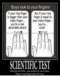 Finger test for homosexuality